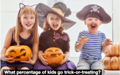 10 facts about Halloween you didn't know