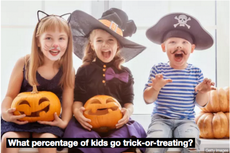 10 facts about Halloween you didn