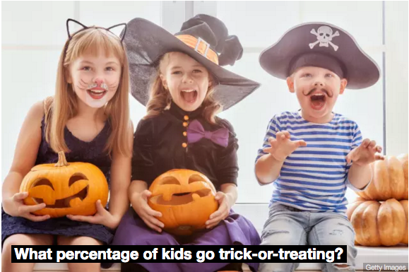 10 facts about Halloween you didnt know