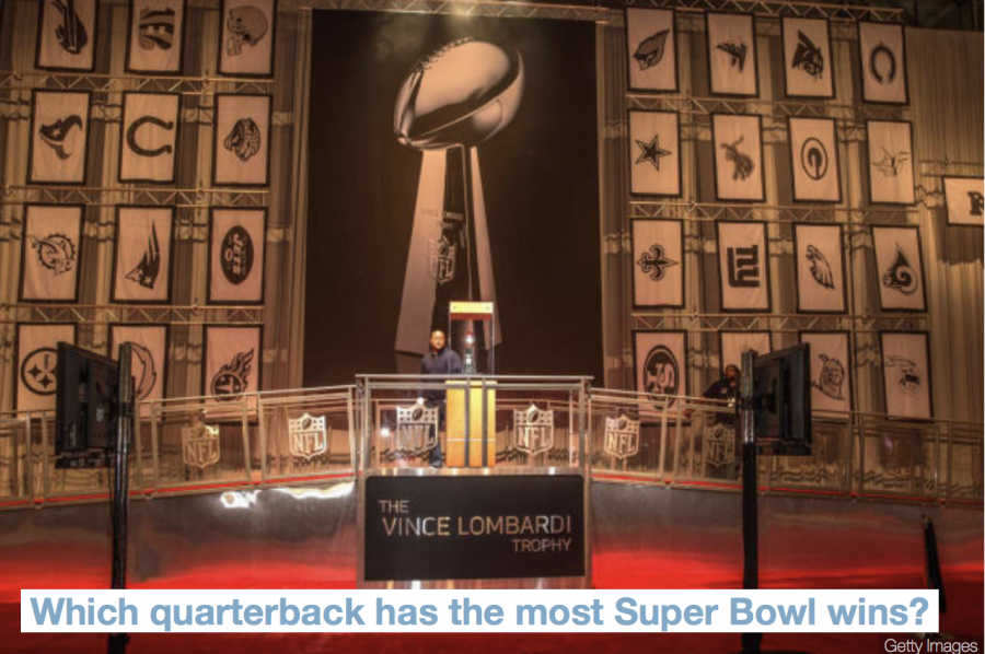 Quiz: How much do you know about the Super Bowl?