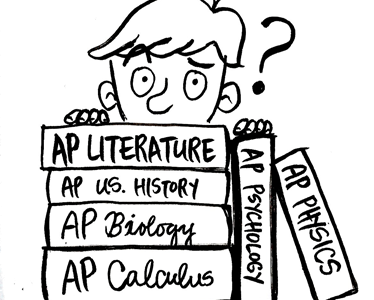 College Board and its influence over students