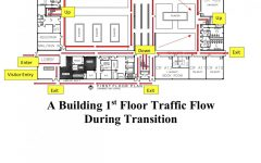 New traffic flows have been designed to promote social distancing during transition periods.
