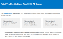 College Board will offer both in-person and digital testing options, but the selection of the testing cycle and type will be up to the AP coordinator. Is in-person testing a good idea during the pandemic?